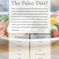 Going Paleo: Part One (The Lowdown)