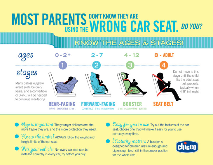 Car Seat Safety | Crunchy Hot Mama
